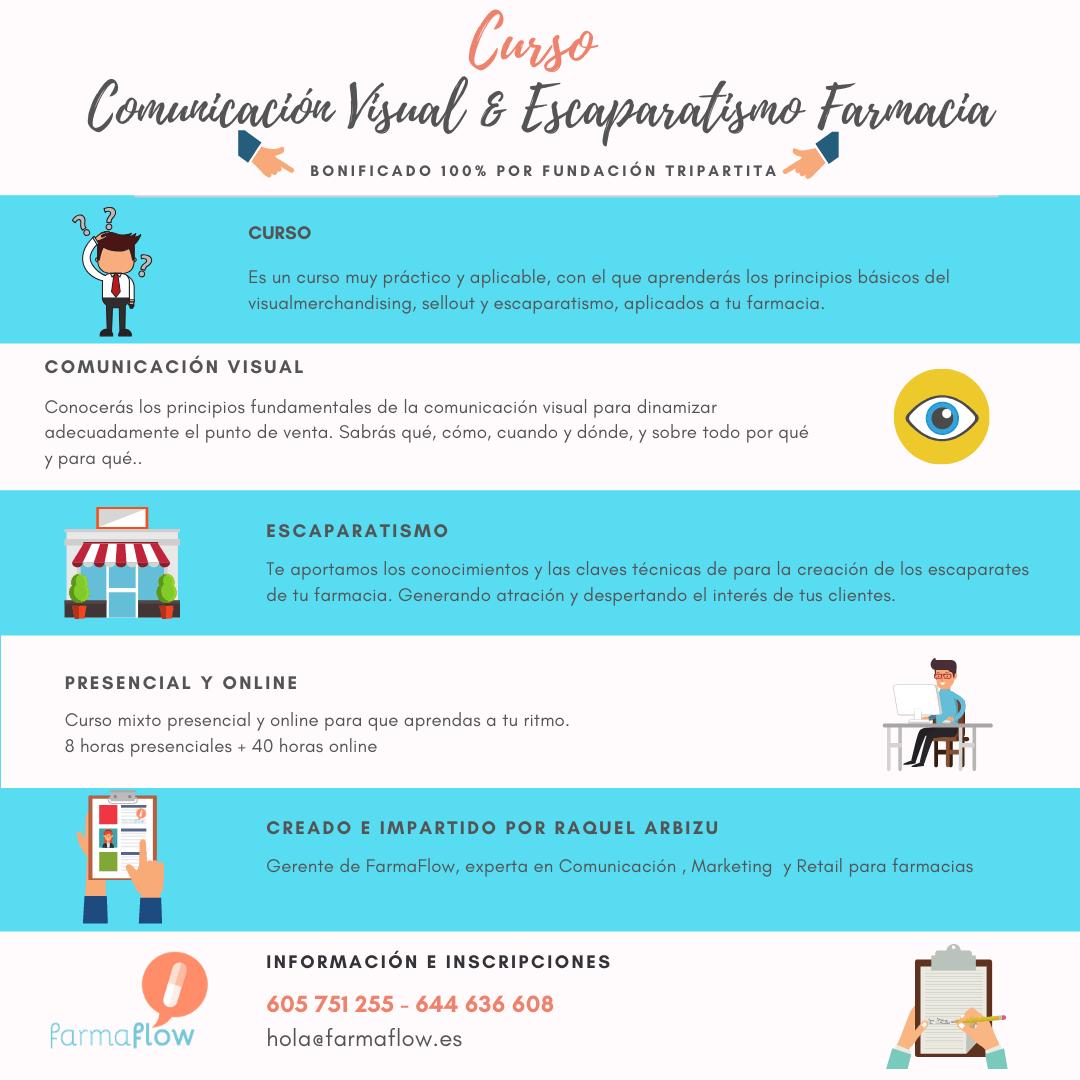 curso-comunicación-visual-farmacias-farmaflow-2020