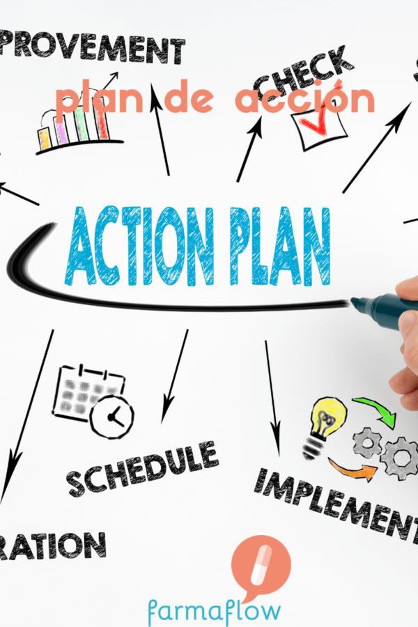 plan-de-accion-para-tu-farmacia-farmaflow-9